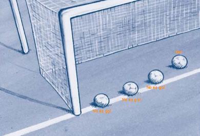 Balón, reglamento de gol