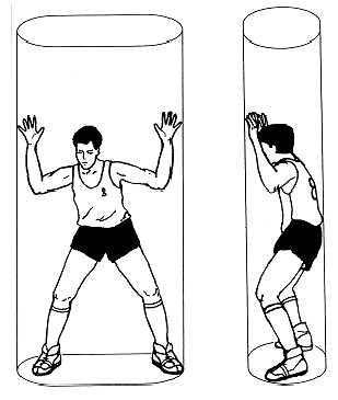 Baloncesto: Principio del cilindro