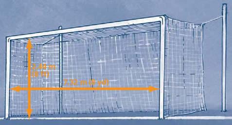 Futbol: El terreno de juego