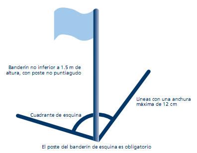 Futbol: Poste del banderín de esquina