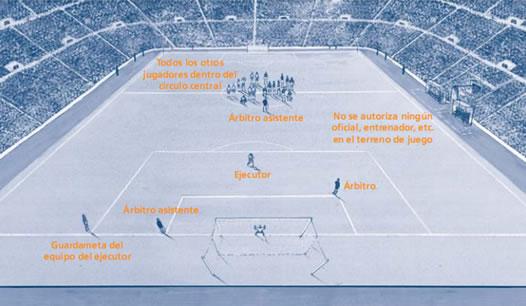 Futbol: EJECUCIÓN DE TIROS DESDE EL PUNTO PENAL